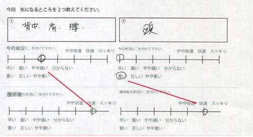1直傳靈氣-広島-レイキヒーリング-体験施術会