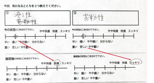 4直傳靈氣-広島-レイキヒーリング-体験施術会