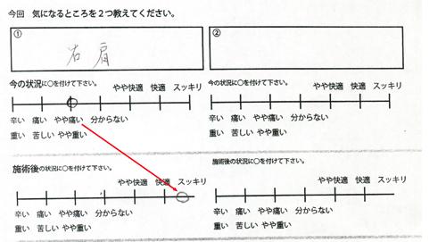 3直傳靈氣-広島-レイキヒーリング-体験施術会